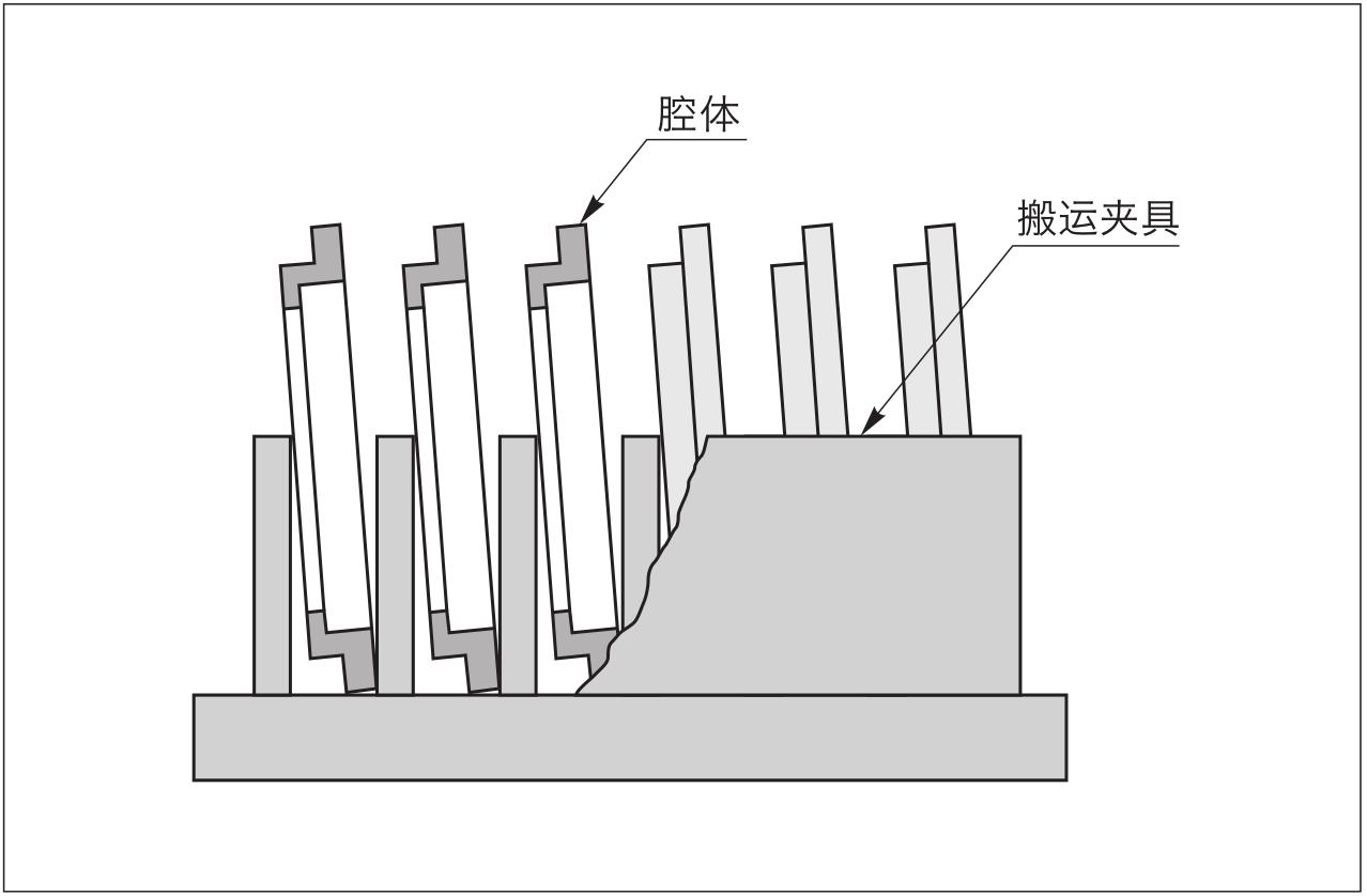 腔体搬运夹具图1-1(材质为树脂材质)