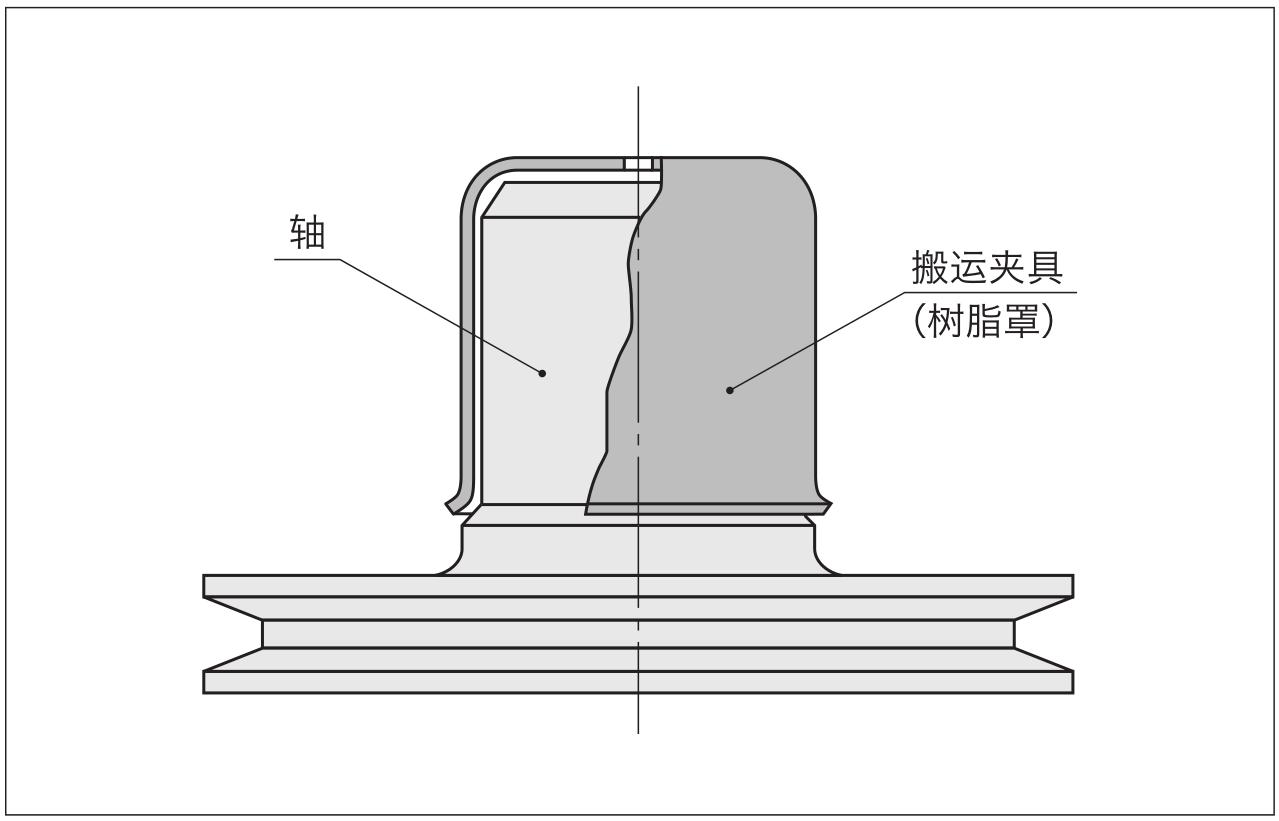 轴搬运夹具图1-2(材质为树脂材质)