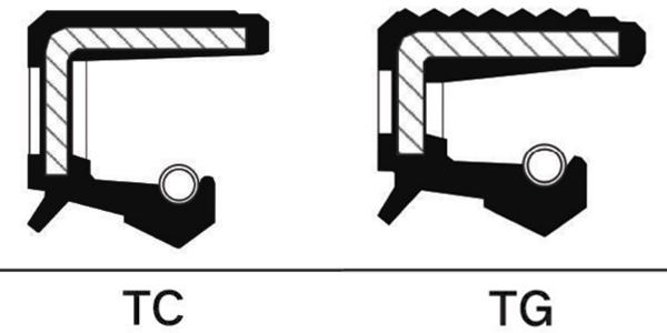 骨架油封弹簧_TC油封和TG油封有什么区别?-惠诺进口密封圈