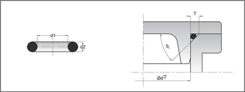 O型圈静态密封的三角沟槽沟槽尺寸标准图