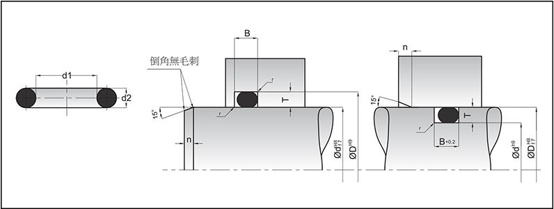 动密封用O型圈沟槽尺寸表图